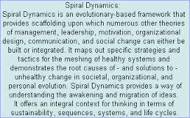 spiral dynamics1